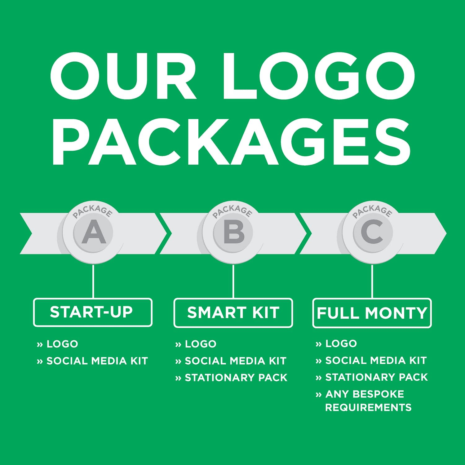 Esmark Finch launch Logo packages for different budgets